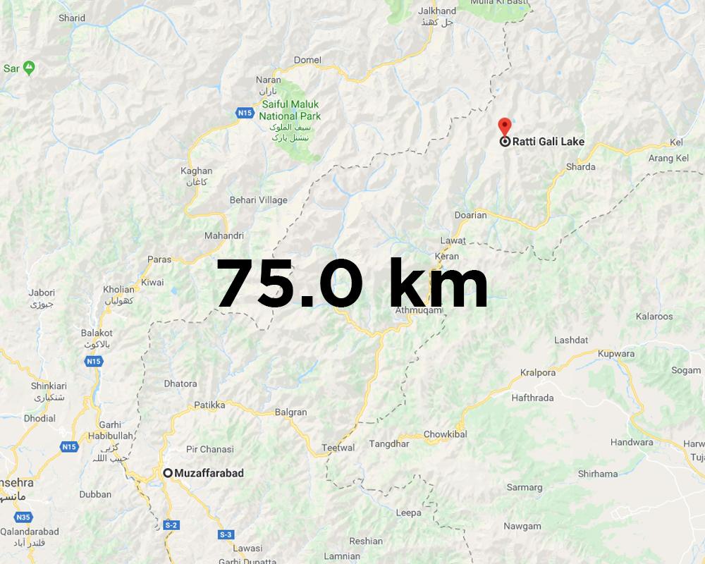 Ratti-Gali-Lake-Distance-from-Muzaffarabad