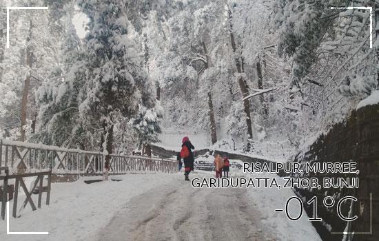 Risalpur---Murree---Garidupatta---Zhob---Bunji