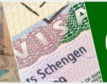 Complete Schengen Visa Proces from Pakistan